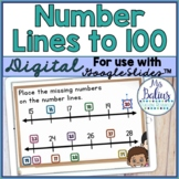 Digital Number Lines Google Slides™ Second Grade Numbers to 100
