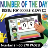 Digital Number of the Day Digital Google Slides™ Distance
