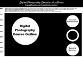 Digital Photography Course Outline