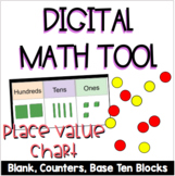 Digital Place Value Chart Ones, Tens, Hundreds - Counters and Base Ten Options