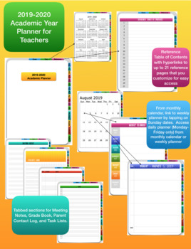Digital Planner - Use with Goodnotes, Notability, Noteshelf or Windows Tablet