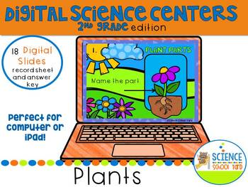 Digital Plant Pack and Review