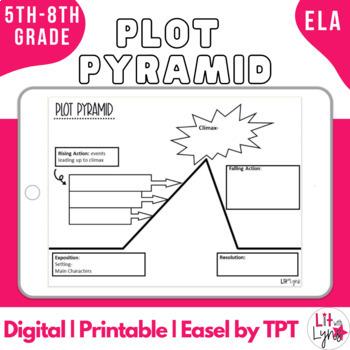 Digital Plot Pyramid