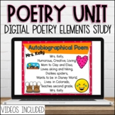Digital Poetry Elements Unit | Writing Poems | Figurative