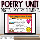 Digital Poetry Elements Unit | Writing Poems | Figurative
