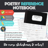 Digital Poetry Reference Book - Self-Paced/ Distance Learn