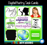 Poetry Unit:Task Cards. Poetry Analysis, Figurative Language, Elements of Poetry