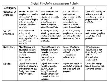 Digital Portfolio Assessment