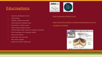 Digital Presentation Tools