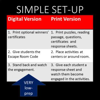 Digital/Print Escape Room:  Calculator Skills
