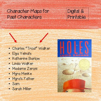 Digital & Printable Past Character Maps for Holes, by Louis Sachar