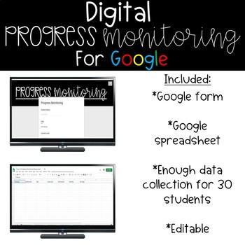 Digital Progress Monitoring for Google
