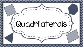 Digital Quadrilaterals Geometry Lesson for Google Classroom
