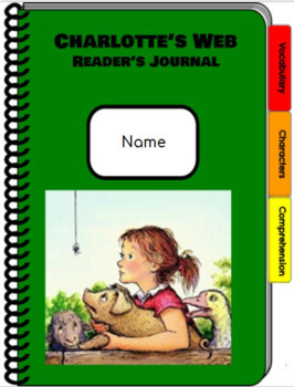 Digital Reader's Response - Charlotte's Web