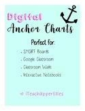 Digital Reading Anchor Charts TEKS / CCRA