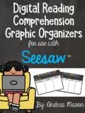 Digital Reading Comprehension Graphic Organizers - Distanc