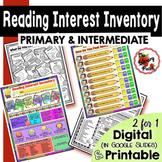 Digital Reading Interest Inventory