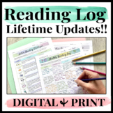 Monthly Reading Log   Daily Reading Log   Quiet Activities for Early Finishers