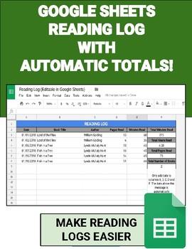 Digital Reading Logs (Editable in Google Sheets)