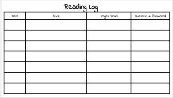 Digital Reading Response Log for Google Classroom