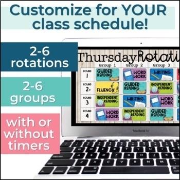 Digital Reading Rotation Boards