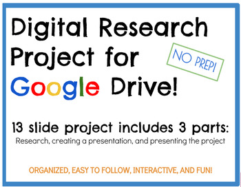 DIGITAL Google Drive Inventors Research Project. NO PREP!