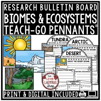 Digital Biomes Research Project Ecosystems for Google Classroom Activities