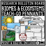 Digital Biomes Research Project Ecosystems for Google Clas
