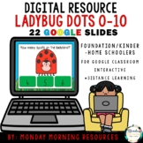 Digital Resource Counting 0-10 Ladybug Dots - Distance Learning