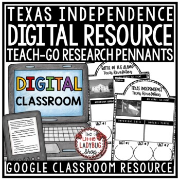 Digital Resource Texas Independence Research for Google Classroom Activities