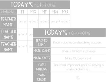 Digital Rotation Board