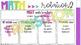 Digital Rotations BUNDLE: Daily 5 and Math