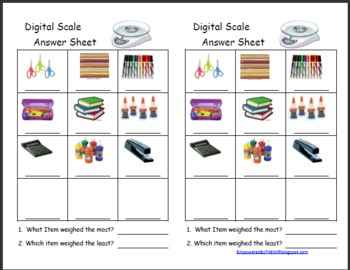 Digital Scale Activity Sheet