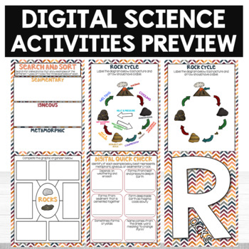 Digital Science Activities Types of Rock (Sedimentary, Igneous, and Metamorphic)