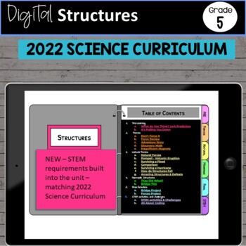 Digital Self-Grading Structures Unit