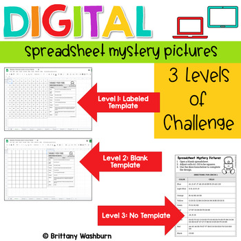 Digital Sheets/Excel Mystery Pictures | Circus Theme