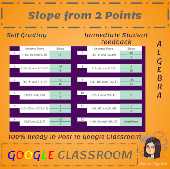 Digital Slope from 2 points - Google Classroom Ready
