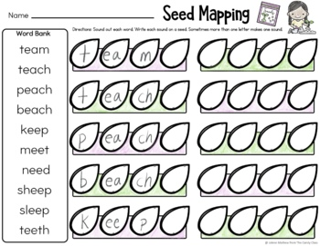 Digital Spelling Activities: Distance Learning Google Classroom Word Work