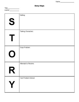 What Are Story Maps Digital Story Maps Templates (Editable on Google Docs) by ROOMBOP