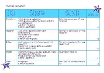 english essay structure appendices