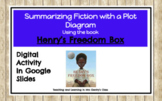 Digital Summarizing Plot with Henry's Freedom Box - Distan