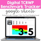 Units of Study Tracker --  Reading Grades 3-5