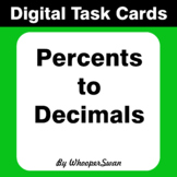 Digital Task Cards: Percents to Decimals