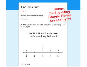 Digital Task Cards for Google Classroom™: Line Plots