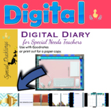 Digital Teacher Planner - Go Paperfree.  Use with Goodnotes App