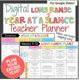 Digital Teacher Planner for Long-Range and Year-At-A-Glanc