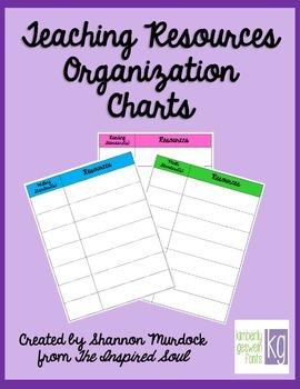 FREE Digital Teaching Resources Organization Charts