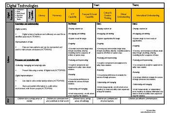 Digital Technologies Curriculum Planner Early Years