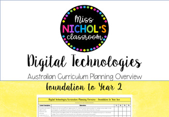 Digital Technologies Planning Overview Australian Curriculum Year F-2