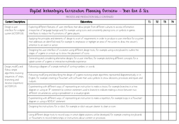 Digital Technologies Planning Overview Australian Curriculum Year 5/6